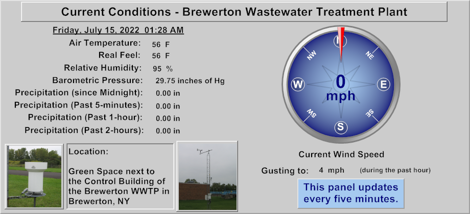 Brewerton WWTP - Current Weather Conditions