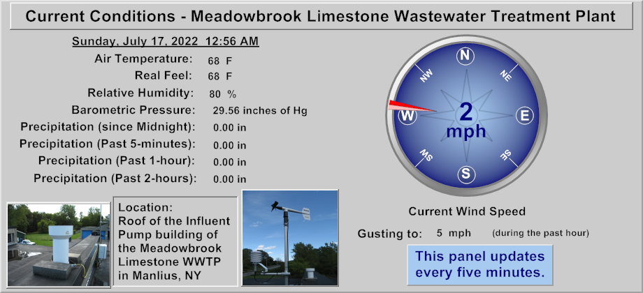 Meadowbrook Limestone WWTP - Current Weather Conditions
