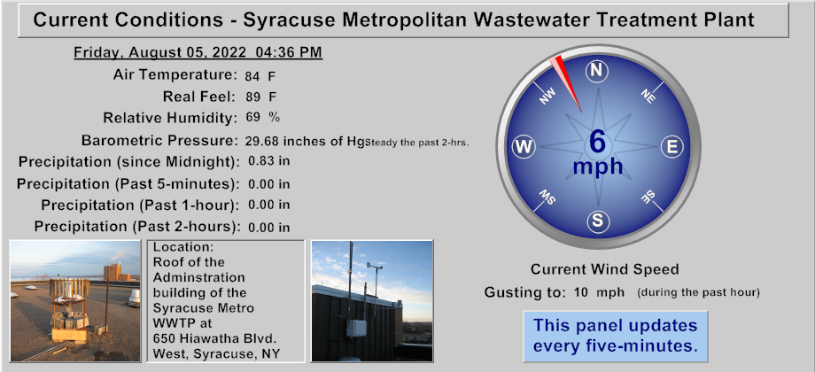 Metro WWTP - Current Weather Conditions
