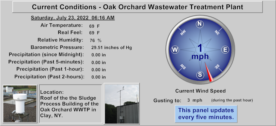 Oak Orchard WWTP - Current Weather Conditions